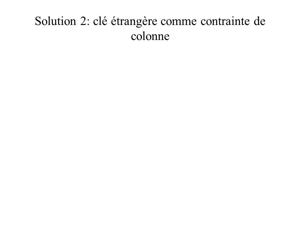 Solution 2: clé étrangère comme contrainte de colonne CREATE TABLE Produit (Numprod number(6) primary key, Desprod varchar(15), Couleur char, Poids nu