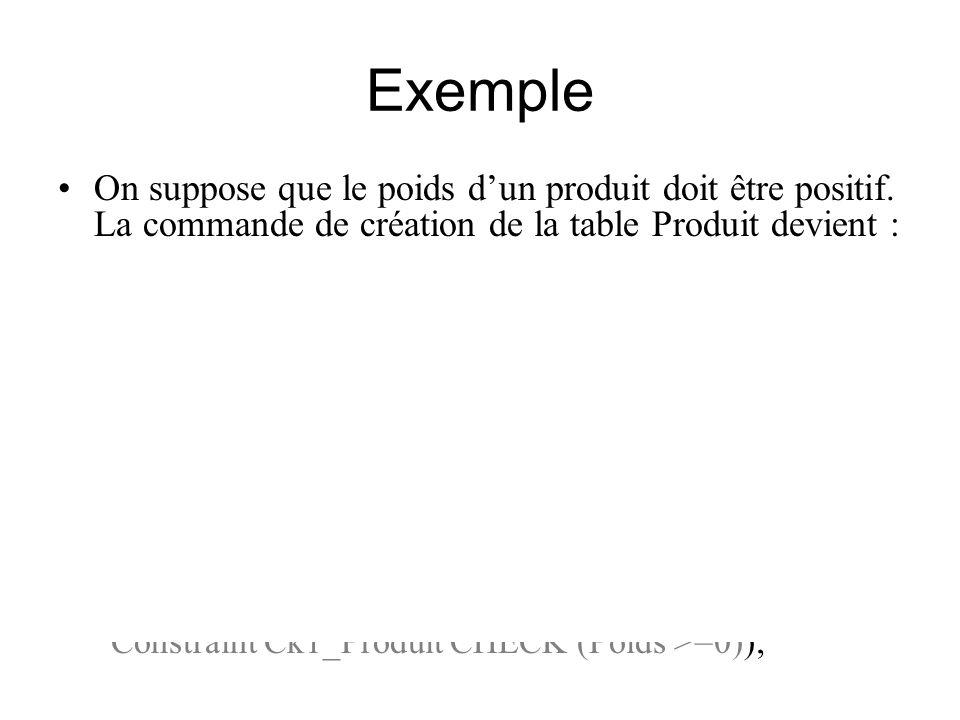Exemple On suppose que le poids dun produit doit être positif. La commande de création de la table Produit devient : CREATE TABLE Produit (Numprod num