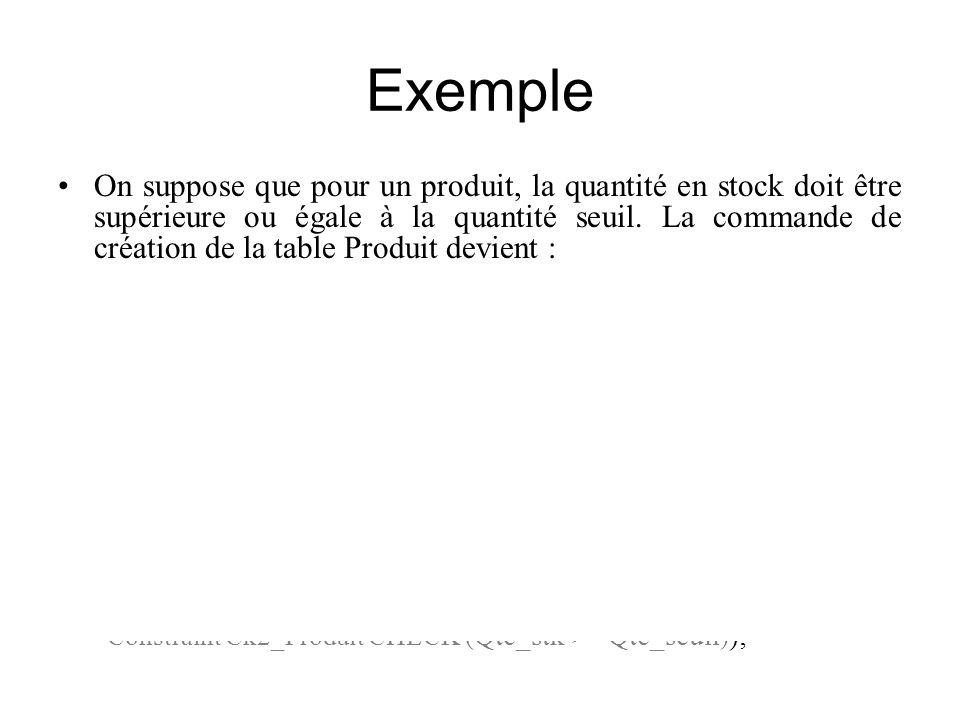 Exemple On suppose que pour un produit, la quantité en stock doit être supérieure ou égale à la quantité seuil. La commande de création de la table Pr