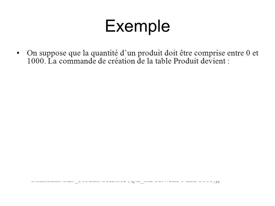Exemple On suppose que la quantité dun produit doit être comprise entre 0 et 1000. La commande de création de la table Produit devient : CREATE TABLE