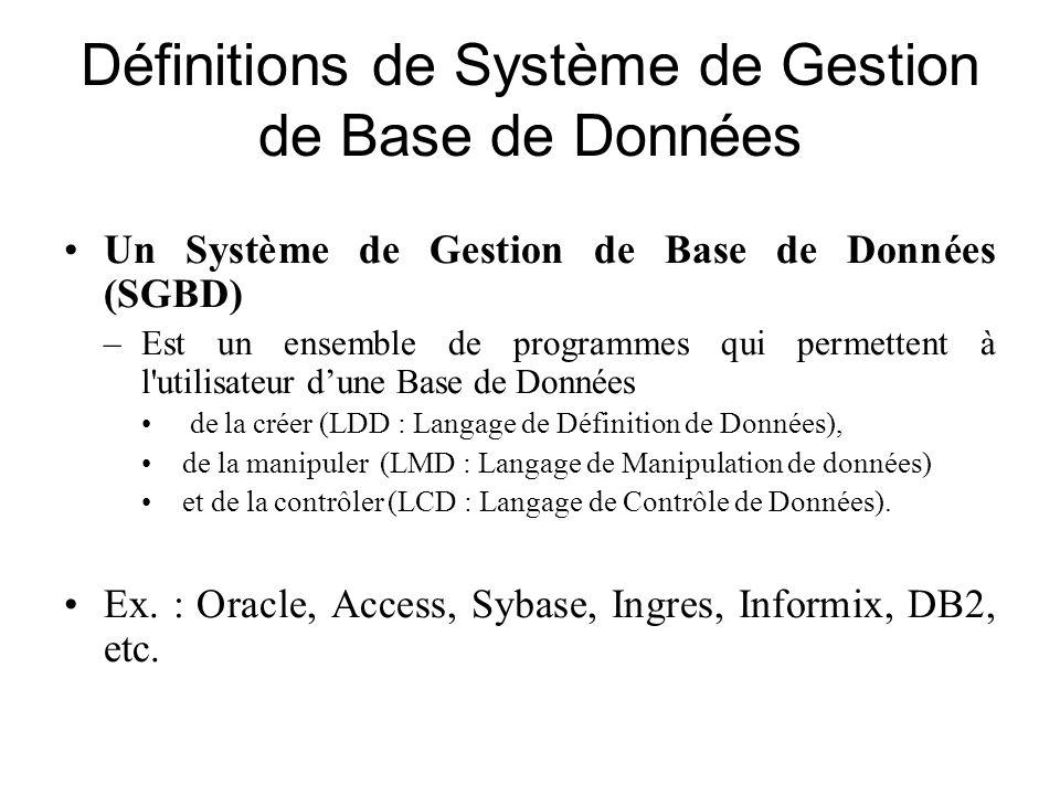 Définitions de Système de Gestion de Base de Données Un Système de Gestion de Base de Données (SGBD) –Est un ensemble de programmes qui permettent à l