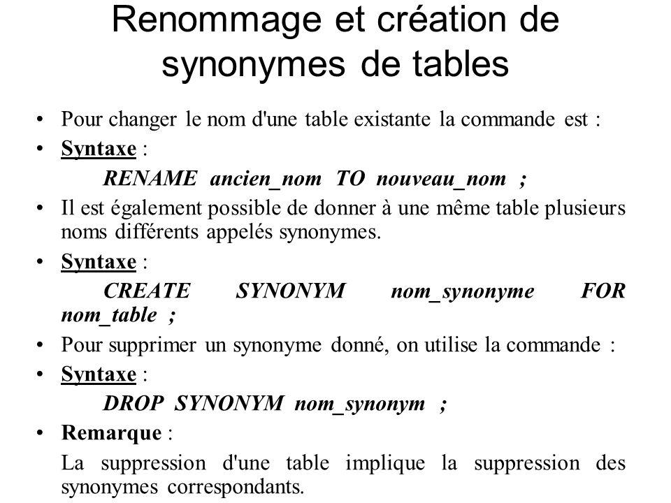 Renommage et création de synonymes de tables Pour changer le nom d'une table existante la commande est : Syntaxe : RENAME ancien_nom TO nouveau_nom ;