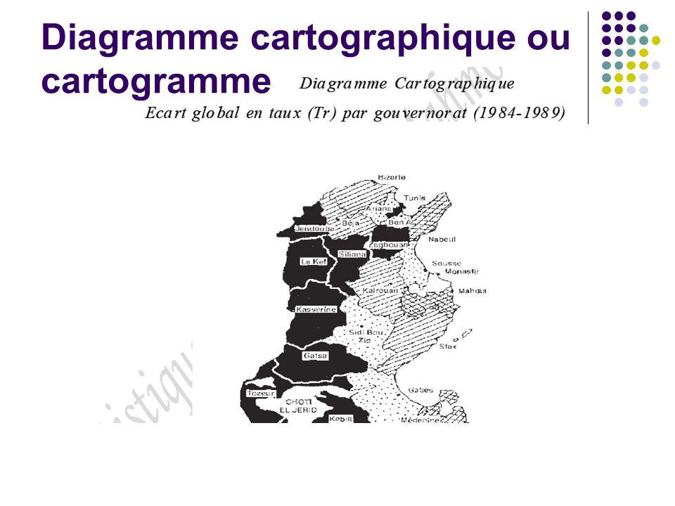 Diagramme cartographique ou cartogramme