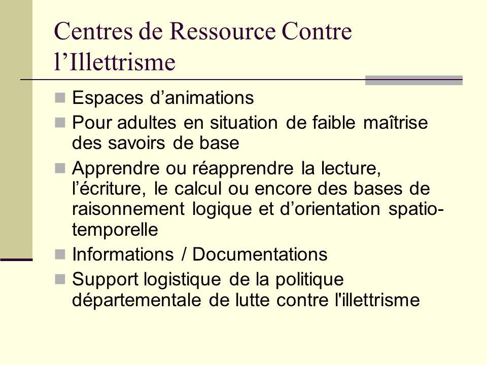 Centres de Ressource Contre lIllettrisme Partout en France En Lorraine : Meurthe-et-Moselle : CRIL 54 (Nancy) Meuse : CRI 55 (Bar-le-duc) Moselle : CRCI (Metz) Vosges : CRDI (Epinal)