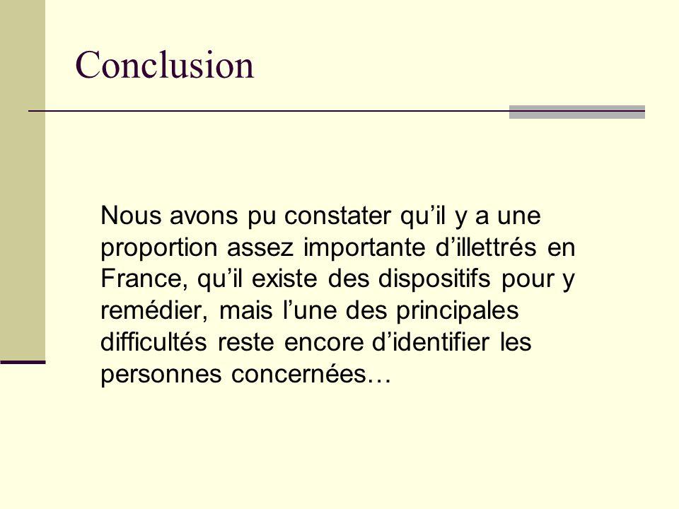 Conclusion Nous avons pu constater quil y a une proportion assez importante dillettrés en France, quil existe des dispositifs pour y remédier, mais lu