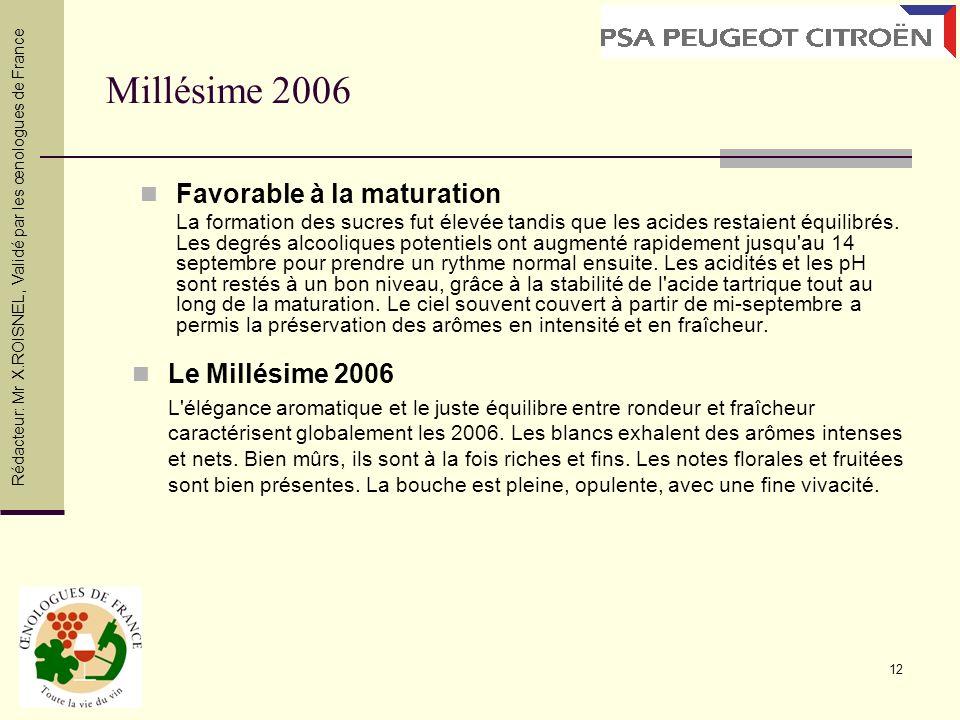 12 Millésime 2006 Favorable à la maturation La formation des sucres fut élevée tandis que les acides restaient équilibrés. Les degrés alcooliques pote