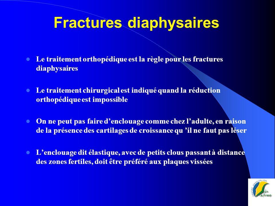 Le traitement orthopédique est la règle pour les fractures diaphysaires Le traitement chirurgical est indiqué quand la réduction orthopédique est impo