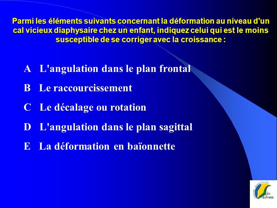 Parmi les éléments suivants concernant la déformation au niveau d'un cal vicieux diaphysaire chez un enfant, indiquez celui qui est le moins susceptib