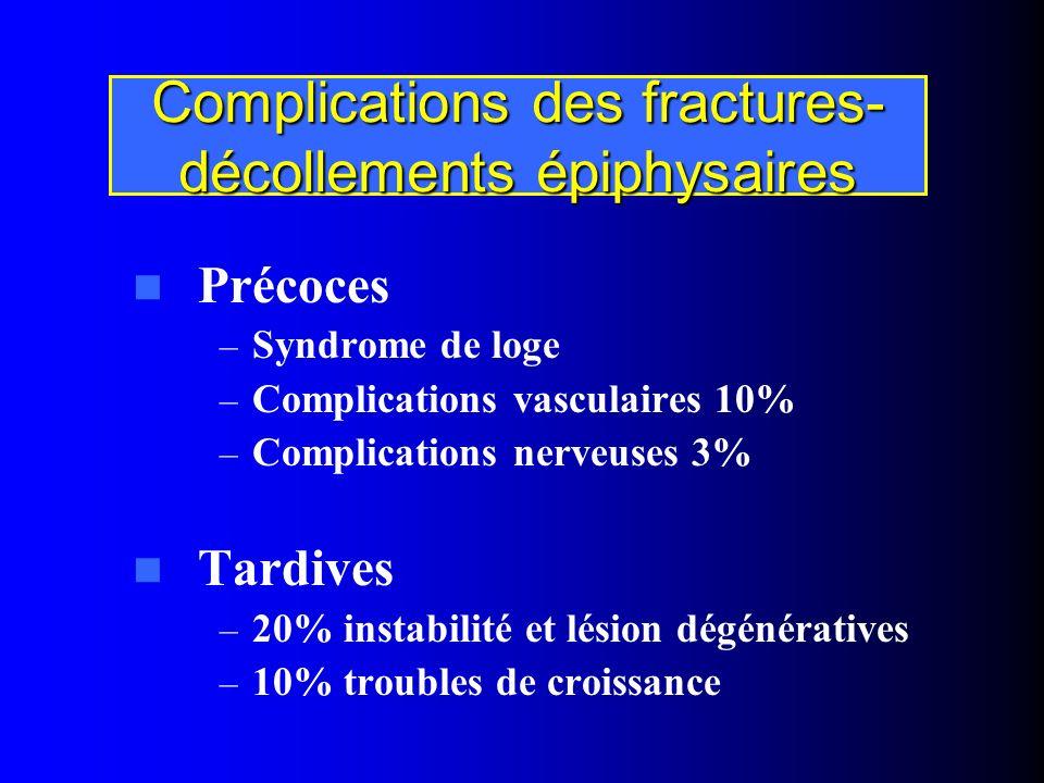 Complications des fractures- décollements épiphysaires Précoces – Syndrome de loge – Complications vasculaires 10% – Complications nerveuses 3% Tardiv