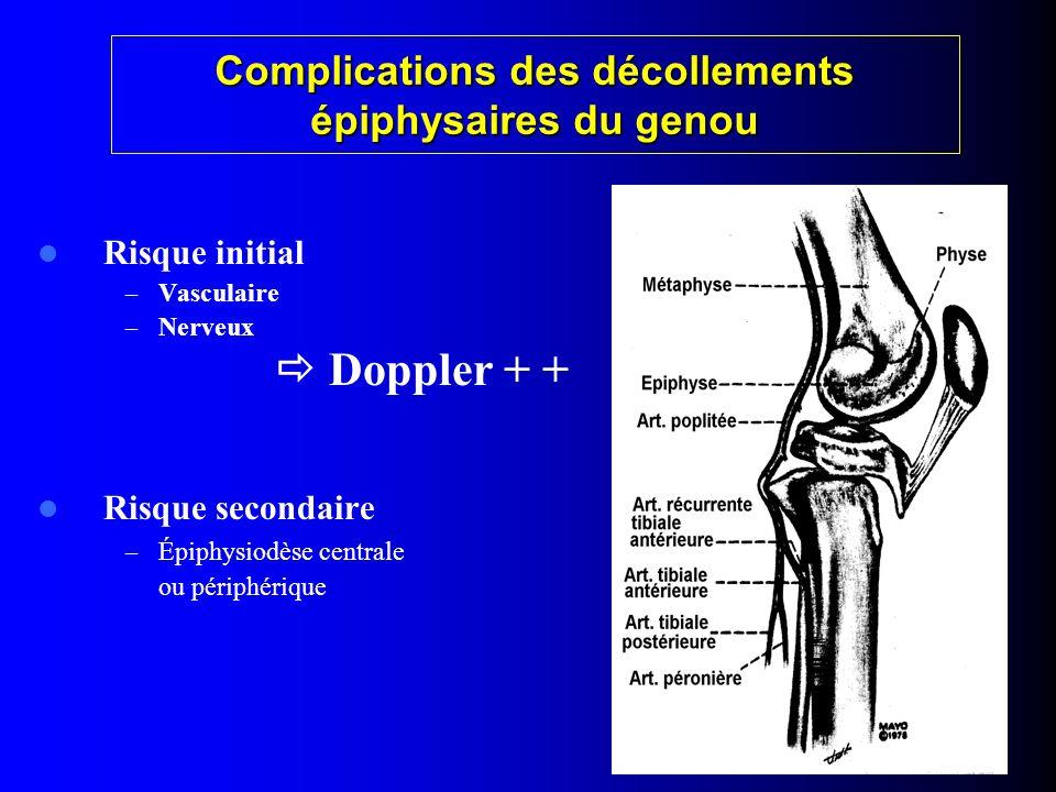 Risque initial – Vasculaire – Nerveux Risque secondaire – Épiphysiodèse centrale ou périphérique Complications des décollements épiphysaires du genou
