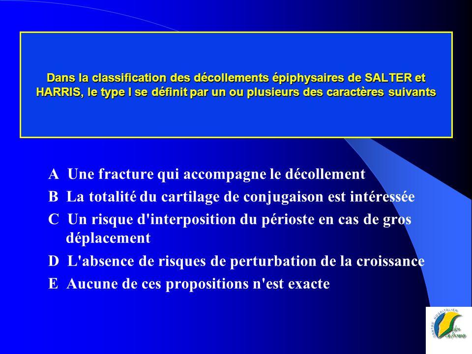 Dans la classification des décollements épiphysaires de SALTER et HARRIS, le type I se définit par un ou plusieurs des caractères suivants A Une fract