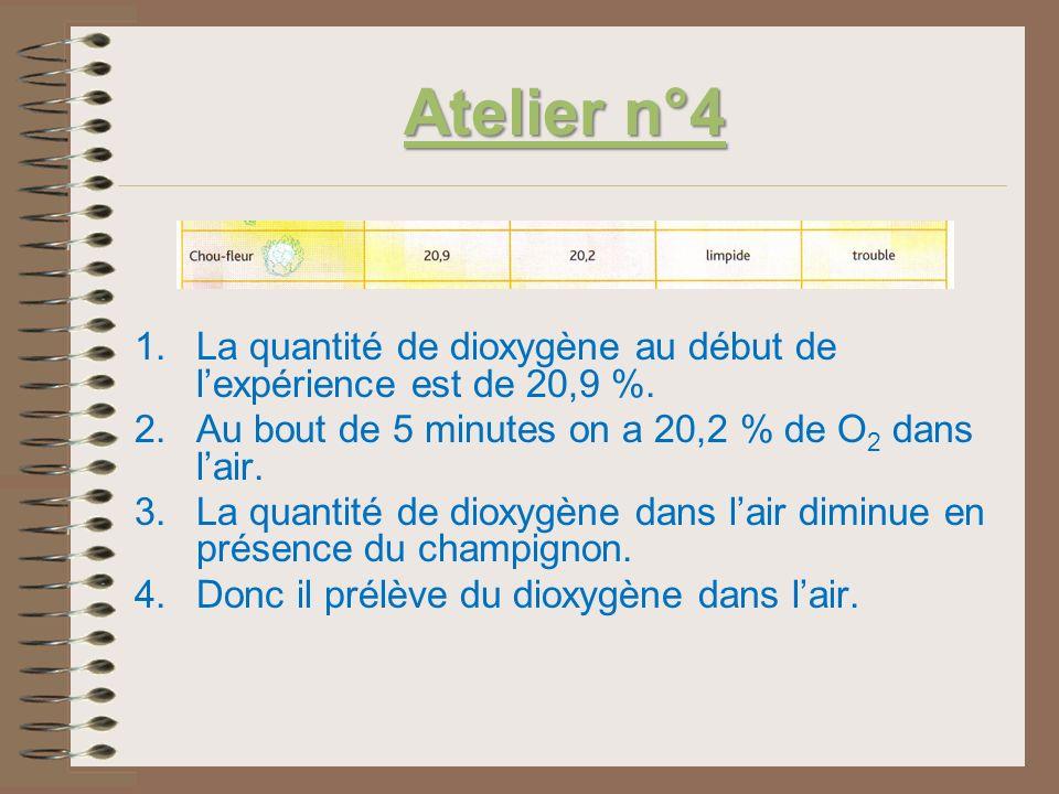 Atelier n°4 1.La quantité de dioxygène au début de lexpérience est de 20,9 %. 2.Au bout de 5 minutes on a 20,2 % de O 2 dans lair. 3.La quantité de di
