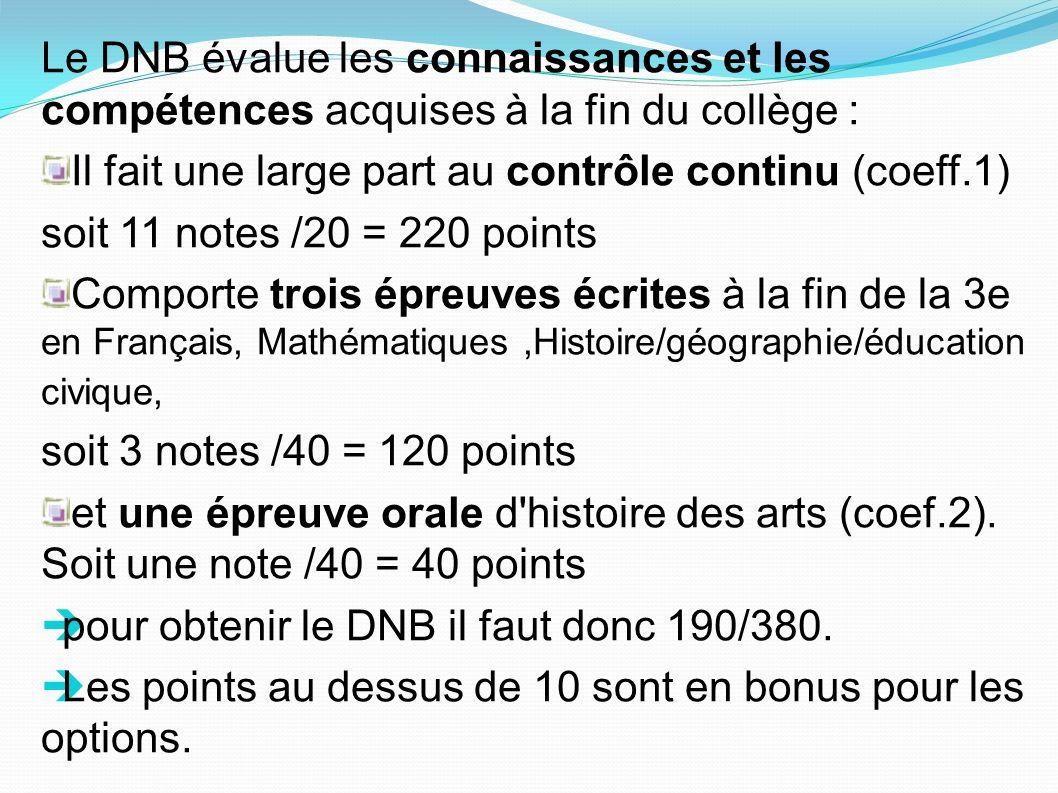 Le DNB évalue les connaissances et les compétences acquises à la fin du collège : Il fait une large part au contrôle continu (coeff.1) soit 11 notes /