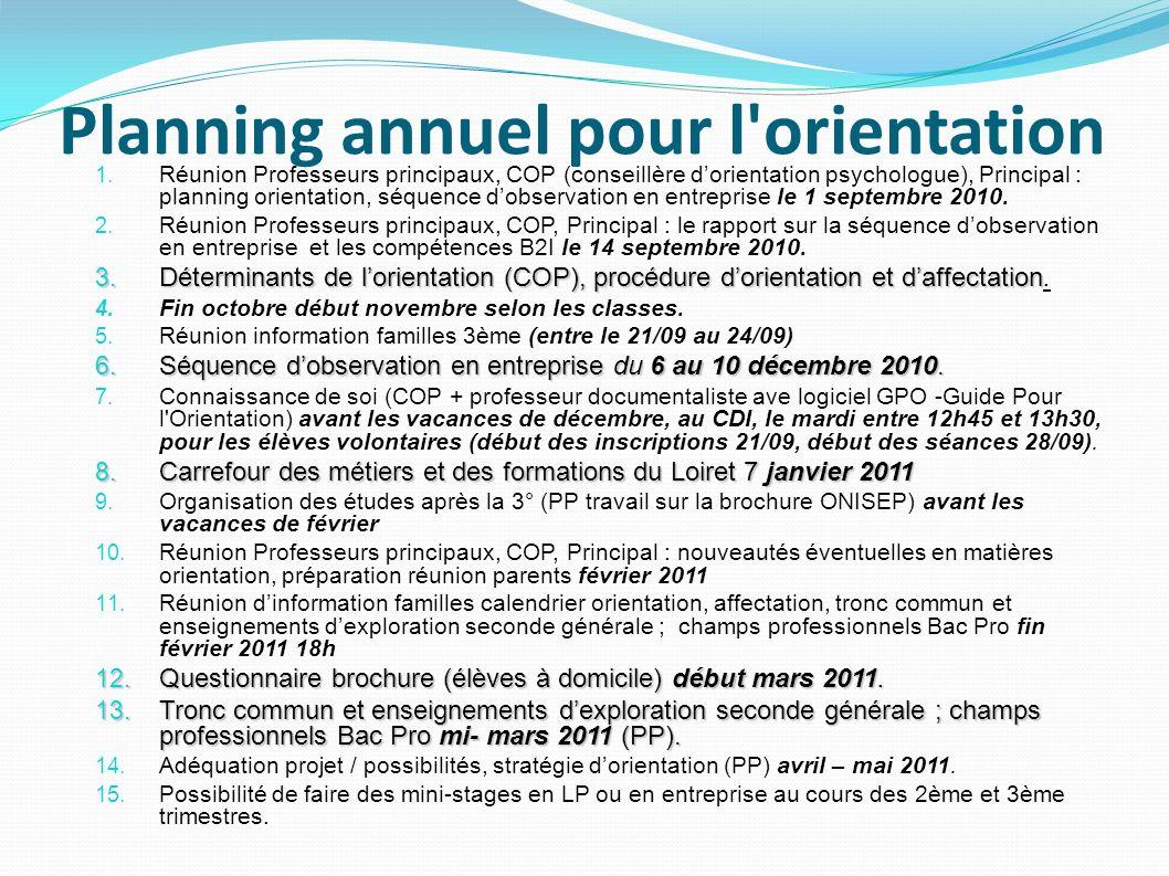 Planning annuel pour l'orientation 1. Réunion Professeurs principaux, COP (conseillère dorientation psychologue), Principal : planning orientation, sé