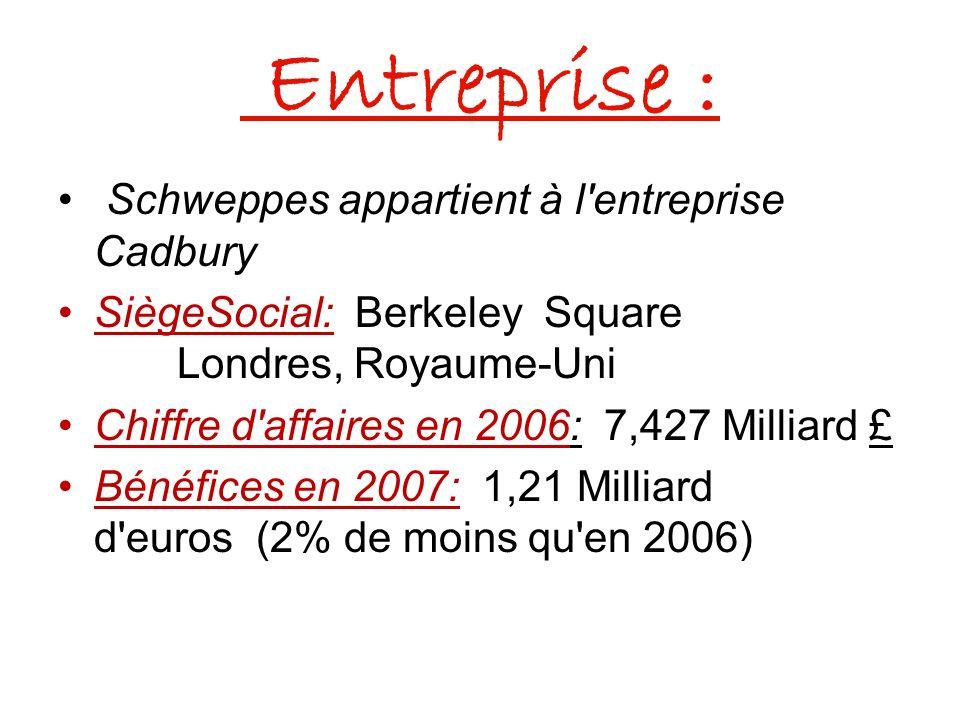 Entreprise : Schweppes appartient à l'entreprise Cadbury SiègeSocial: Berkeley Square Londres, Royaume-Uni Chiffre d'affaires en 2006: 7,427 Milliard
