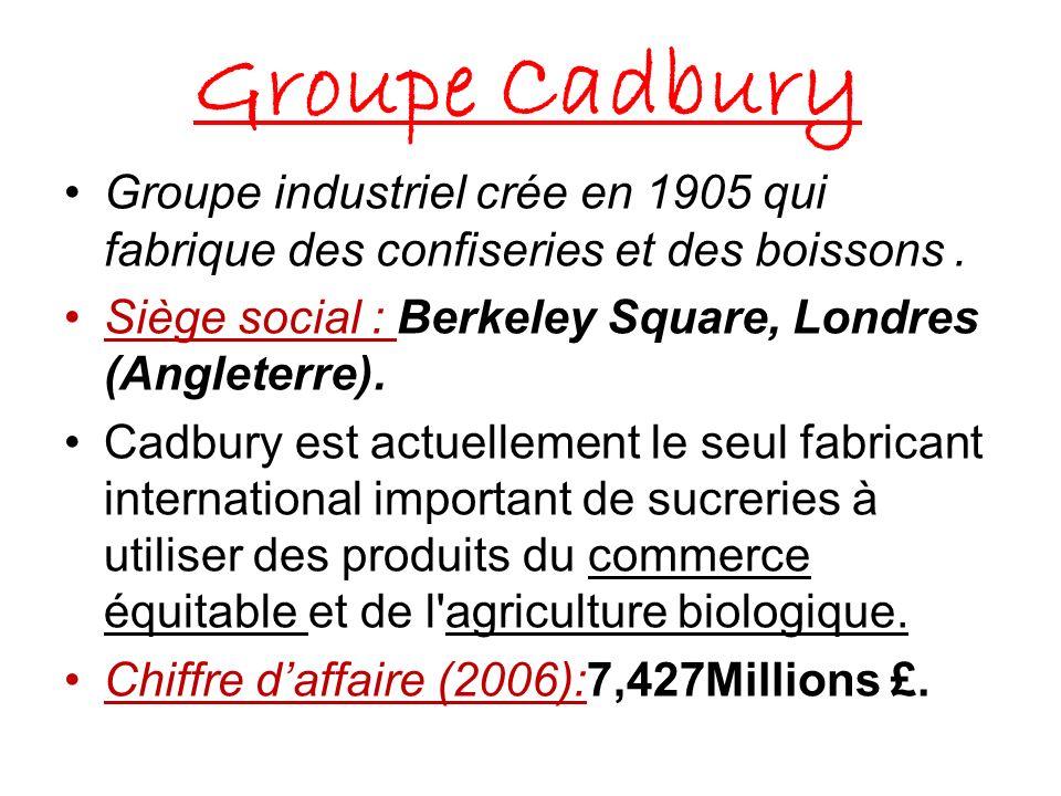 Groupe Cadbury Groupe industriel crée en 1905 qui fabrique des confiseries et des boissons. Siège social : Berkeley Square, Londres (Angleterre). Cadb
