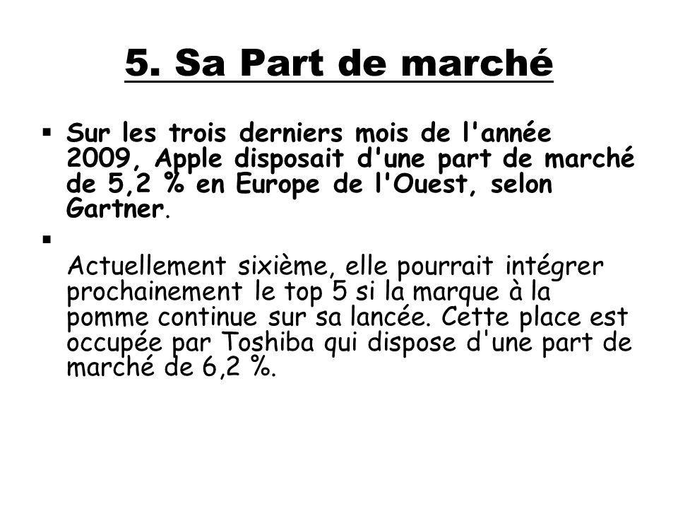 5. Sa Part de marché Sur les trois derniers mois de l'année 2009, Apple disposait d'une part de marché de 5,2 % en Europe de l'Ouest, selon Gartner. A