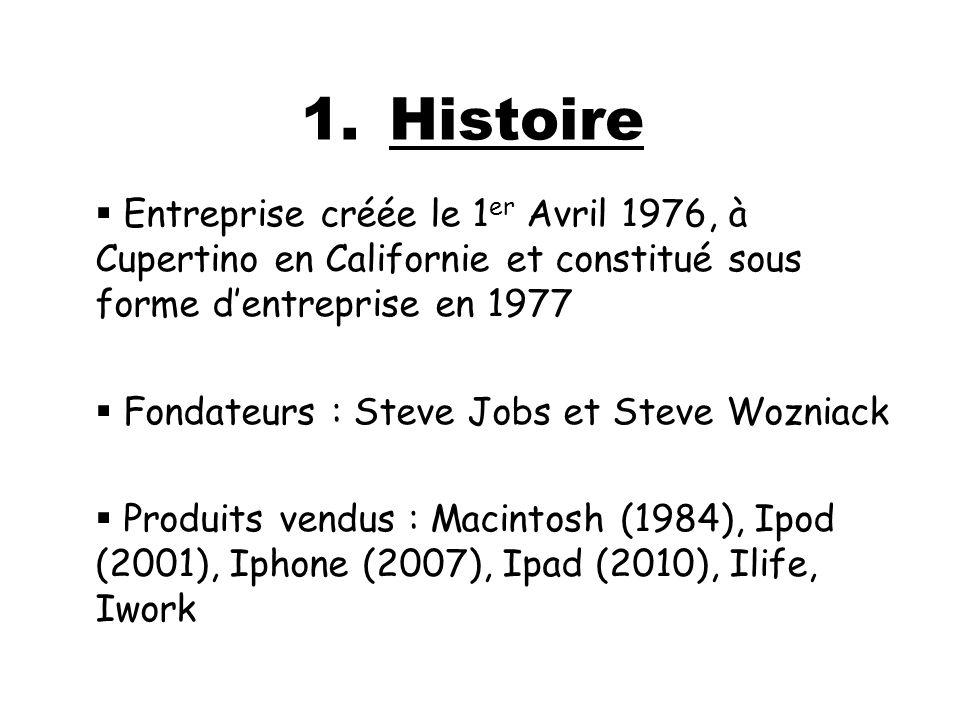1.Histoire Entreprise créée le 1 er Avril 1976, à Cupertino en Californie et constitué sous forme dentreprise en 1977 Fondateurs : Steve Jobs et Steve