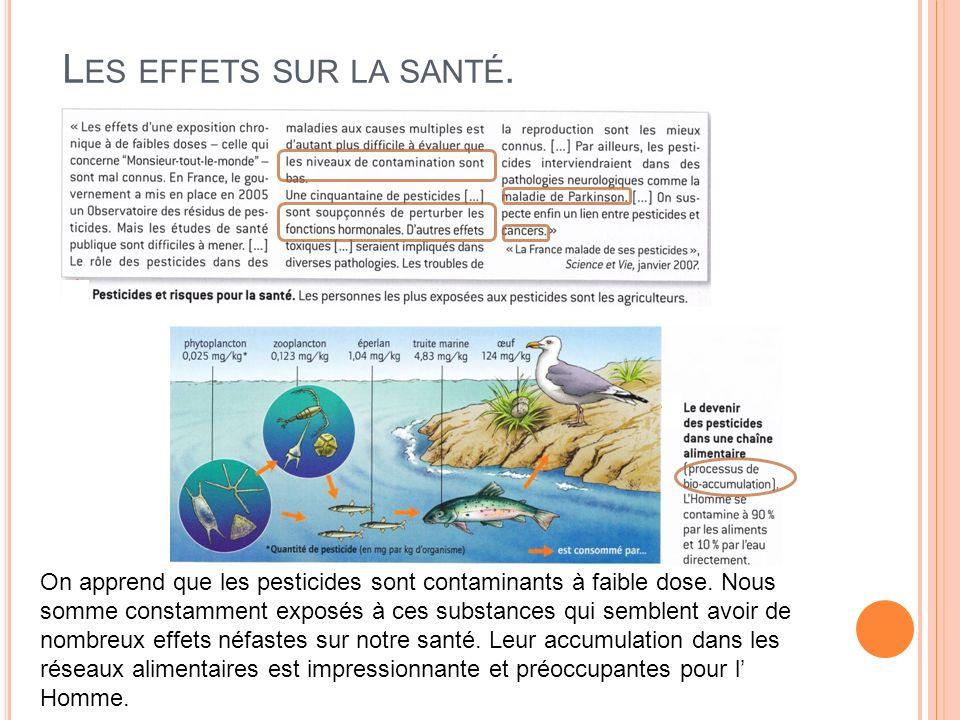 B ILAN : Les polluants du sol et de leau sont dorigine chimique (plomb, pesticides) ou organique (pesticides).