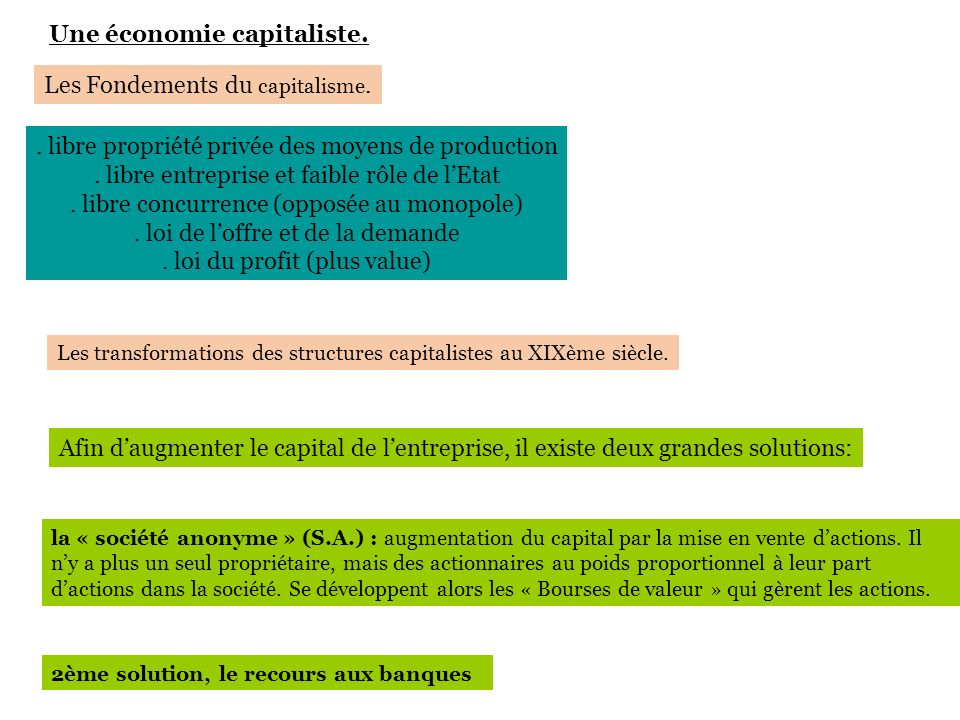 Laffirmation du capitalisme industriel.