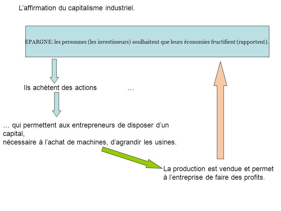 Laffirmation du capitalisme industriel. EPARGNE: les personnes (les investisseurs) soulhaitent que leurs économies fructifient (rapportent). Ils achèt