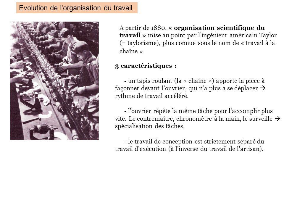 A partir de 1880, « organisation scientifique du travail » mise au point par lingénieur américain Taylor (= taylorisme), plus connue sous le nom de «