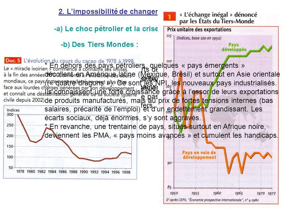 2. Limpossibilité de changer lordre économique : -a) Le choc pétrolier et la crise de 1973 : -b) Des Tiers Mondes : * Le choc pétrolier creuse les éca