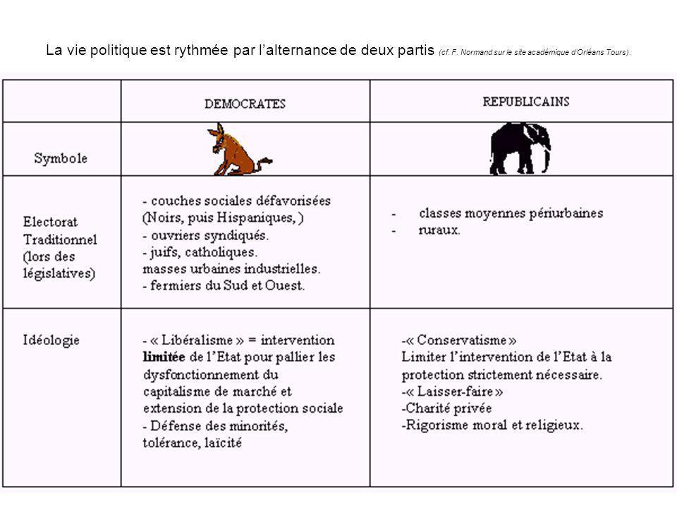 La vie politique est rythmée par lalternance de deux partis (cf. F. Normand sur le site académique dOrléans Tours).