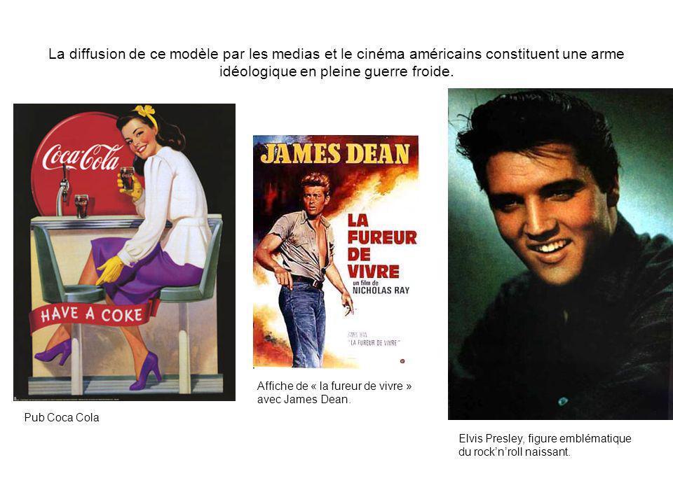 La diffusion de ce modèle par les medias et le cinéma américains constituent une arme idéologique en pleine guerre froide. Pub Coca Cola Affiche de «