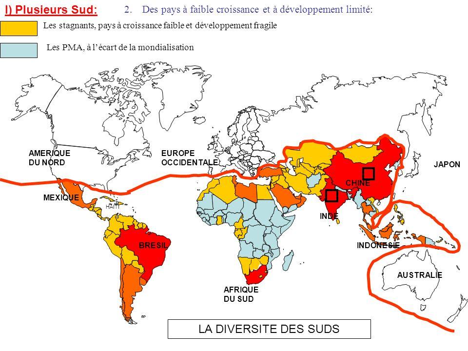 LA DIVERSITE DES SUDS BRESIL AFRIQUE DU SUD CHINE INDE INDONESIE MEXIQUE HAITI AMERIQUE DU NORD AUSTRALIE JAPON EUROPE OCCIDENTALE II) Un des facteurs dunité du Sud: une dépendance du Nord créée par la mondialisation: La limite Nord-SudLes pôles de la Triade, sources essentielles daides, dinvestissements, de délocalisations, de transferts technologiques