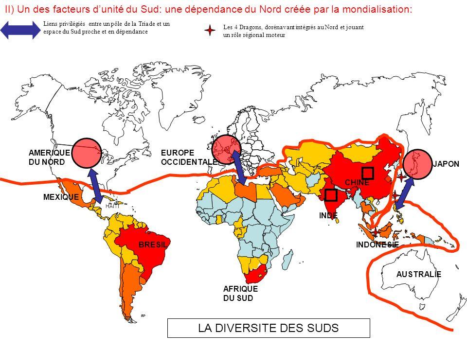 LA DIVERSITE DES SUDS BRESIL AFRIQUE DU SUD CHINE INDE INDONESIE MEXIQUE HAITI AMERIQUE DU NORD AUSTRALIE JAPON EUROPE OCCIDENTALE III) Les facteurs de diversification des Sud: 1.Des zones marquées par une accumulation de difficultés aux échelles régionales et locales LAfrique subsaharienne: disette endémique au Sahel, conflits nombreux, SIDA au SudProche et Moyen-Orient: une forte instabilité politique