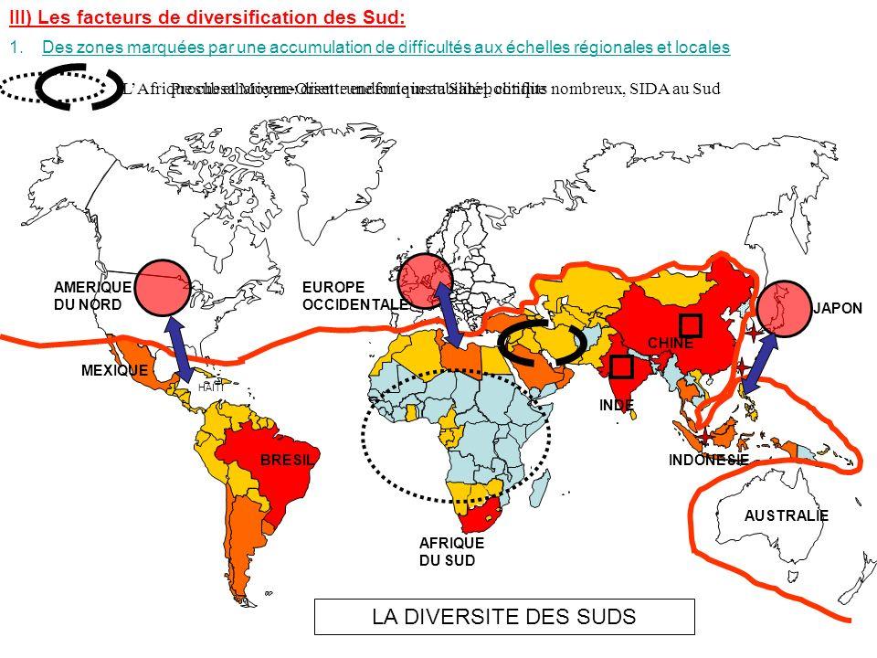 LA DIVERSITE DES SUDS BRESIL AFRIQUE DU SUD CHINE INDE INDONESIE MEXIQUE HAITI AMERIQUE DU NORD AUSTRALIE JAPON EUROPE OCCIDENTALE III) Les facteurs de diversification des Sud: 2.Des stratégies de développement différenciées: Principaux pays « rentiers » du pétrole Croissance économique forte et fondée sur une industrialisation extravertie Pays à léconomie encore communiste et peu ouverte sur le monde