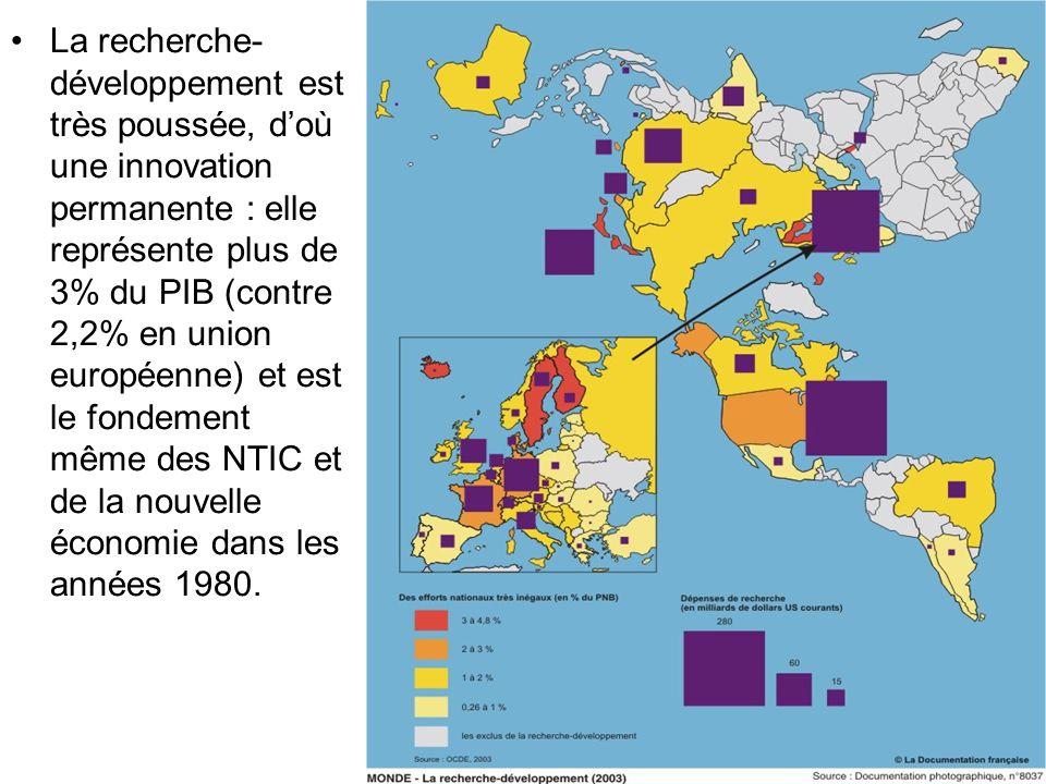La recherche- développement est très poussée, doù une innovation permanente : elle représente plus de 3% du PIB (contre 2,2% en union européenne) et e