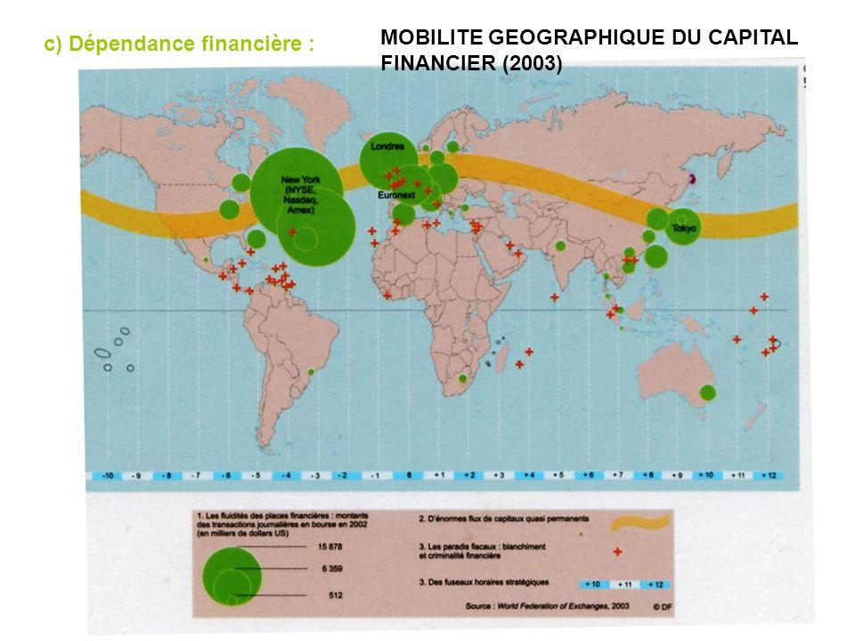 c) Dépendance financière : MOBILITE GEOGRAPHIQUE DU CAPITAL FINANCIER (2003)