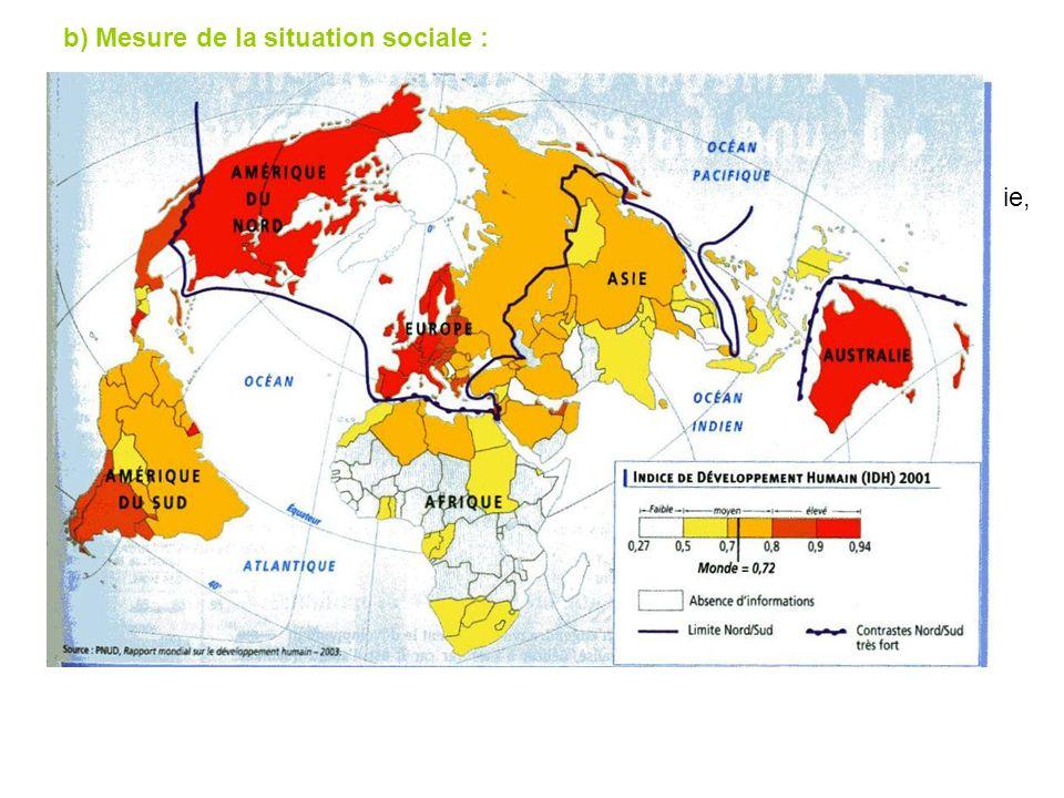 b) Mesure de la situation sociale : * Indicateurs sociaux mis au point par le Programme des Nations Unies pour le Développement (PNUD). * IDH : Indica