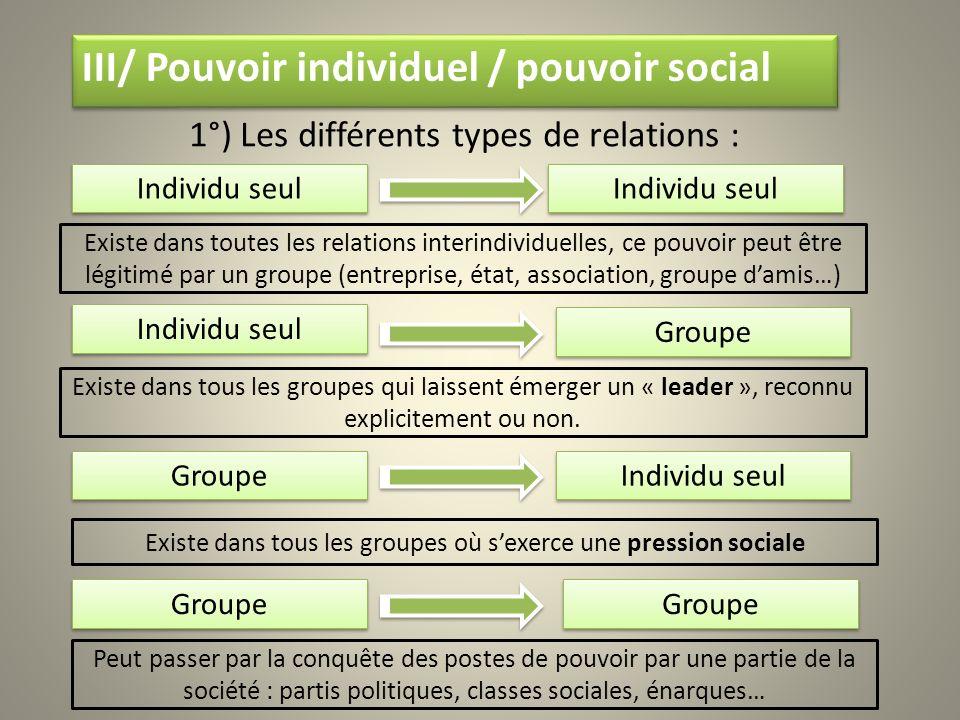1°) Les différents types de relations : Individu seul Existe dans toutes les relations interindividuelles, ce pouvoir peut être légitimé par un groupe