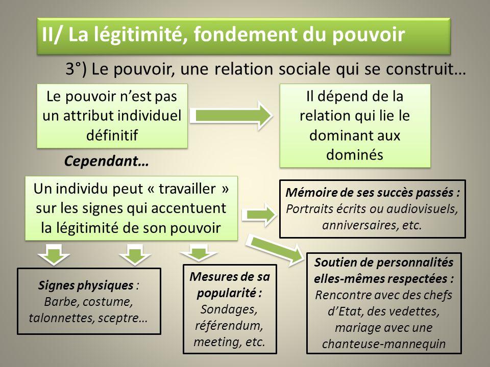 II/ La légitimité, fondement du pouvoir 3°) Le pouvoir, une relation sociale qui se construit… Le pouvoir nest pas un attribut individuel définitif Il