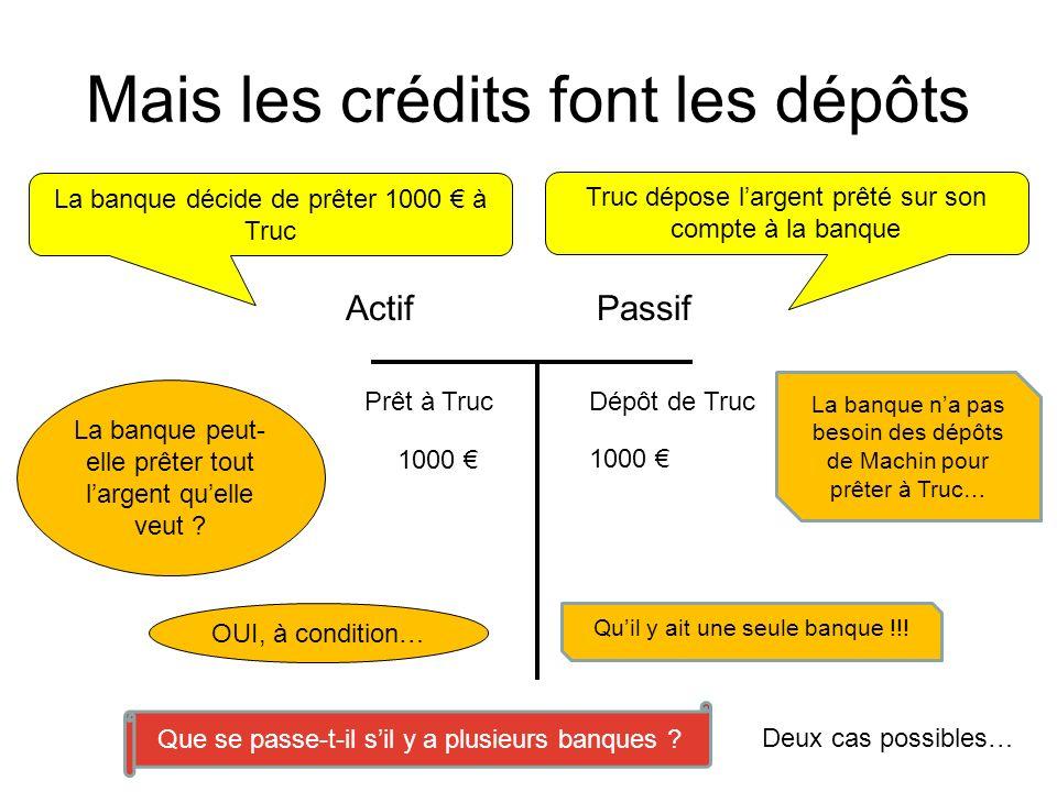Réponse Mais les crédits font les dépôts Actif Passif La banque décide de prêter 1000 à Truc Truc dépose largent prêté sur son compte à la banque OUI,