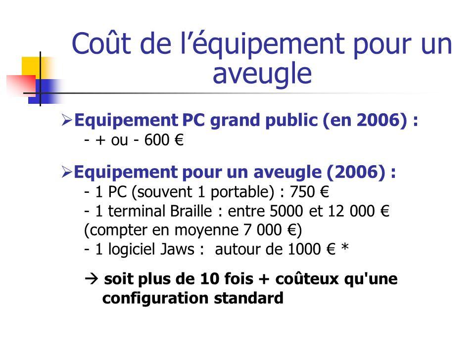 Coût de léquipement pour un aveugle Equipement PC grand public (en 2006) : - + ou - 600 Equipement pour un aveugle (2006) : - 1 PC (souvent 1 portable