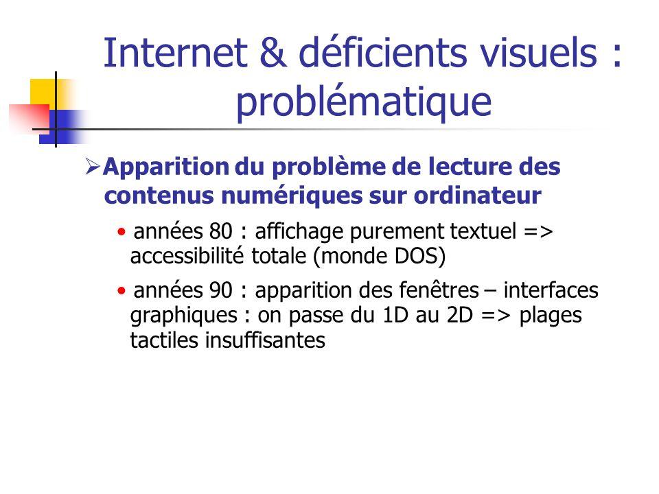 Internet & déficients visuels : problématique Apparition du problème de lecture des contenus numériques sur ordinateur années 80 : affichage purement