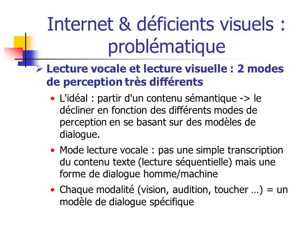 Internet & déficients visuels : problématique Lecture vocale et lecture visuelle : 2 modes de perception très différents L'idéal : partir d'un contenu