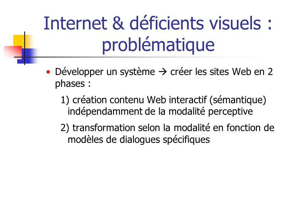 Internet & déficients visuels : problématique Développer un système créer les sites Web en 2 phases : 1) création contenu Web interactif (sémantique)