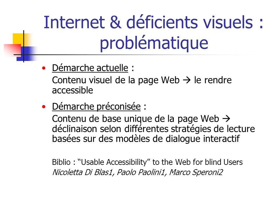 Internet & déficients visuels : problématique Démarche actuelle : Contenu visuel de la page Web le rendre accessible Démarche préconisée : Contenu de