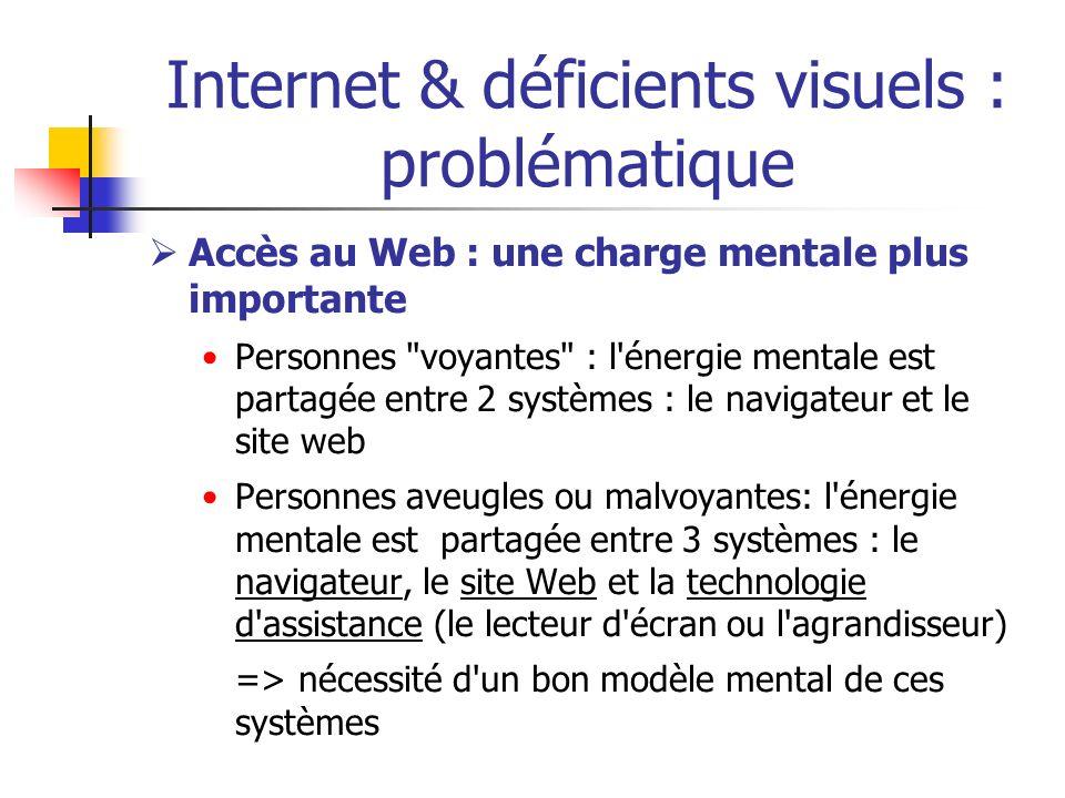 Internet & déficients visuels : problématique Accès au Web : une charge mentale plus importante Personnes