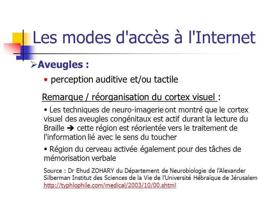 Les modes d'accès à l'Internet Aveugles : perception auditive et/ou tactile Remarque / réorganisation du cortex visuel : Les techniques de neuro-image