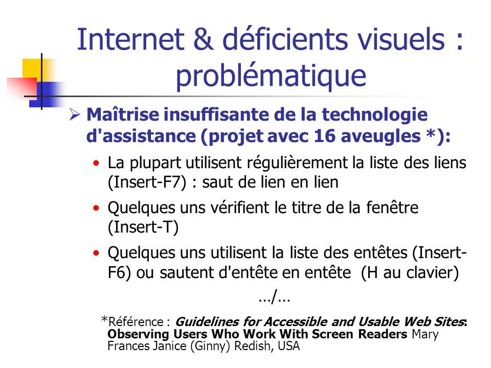 Internet & déficients visuels : problématique Maîtrise insuffisante de la technologie d'assistance (projet avec 16 aveugles *): La plupart utilisent r