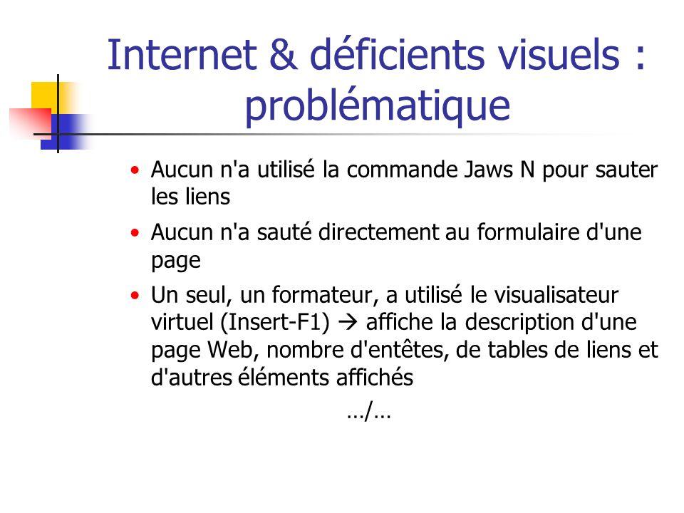 Internet & déficients visuels : problématique Aucun n'a utilisé la commande Jaws N pour sauter les liens Aucun n'a sauté directement au formulaire d'u