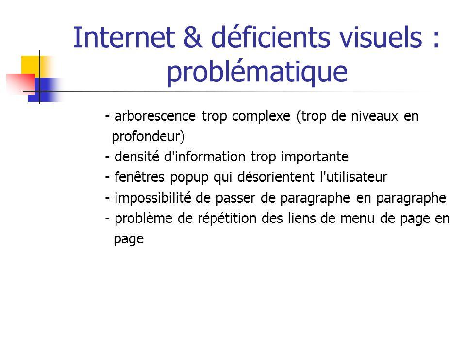 Internet & déficients visuels : problématique - arborescence trop complexe (trop de niveaux en profondeur) - densité d'information trop importante - f