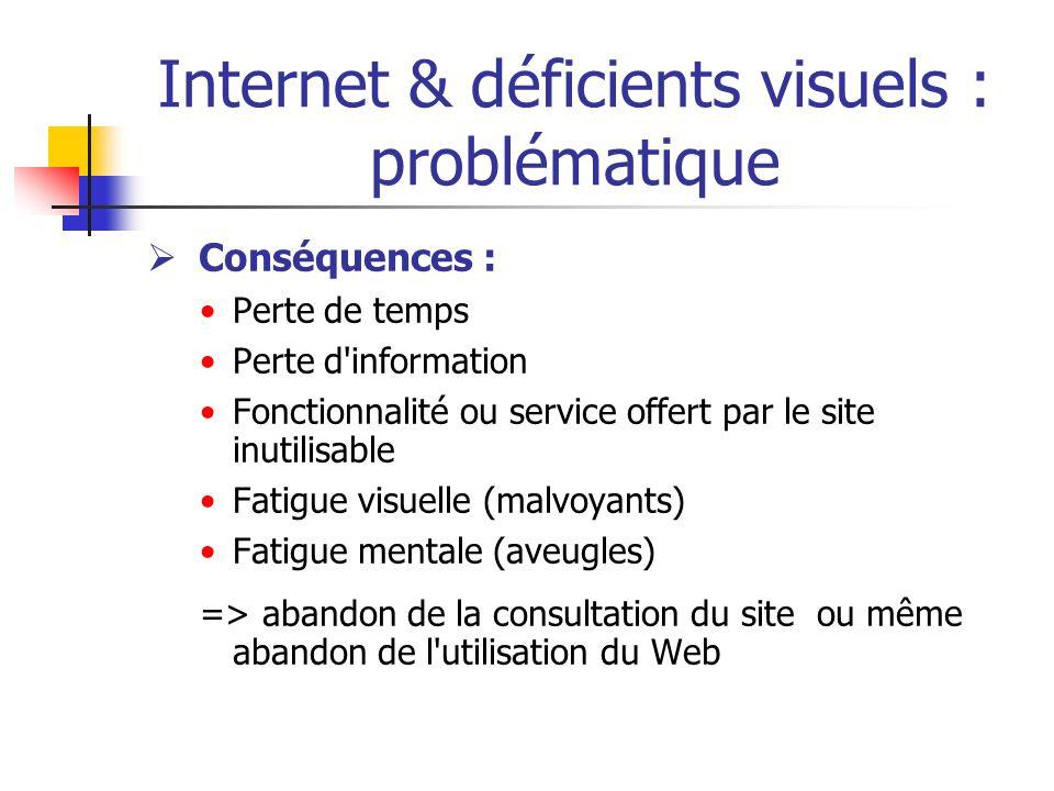 Internet & déficients visuels : problématique Conséquences : Perte de temps Perte d'information Fonctionnalité ou service offert par le site inutilisa