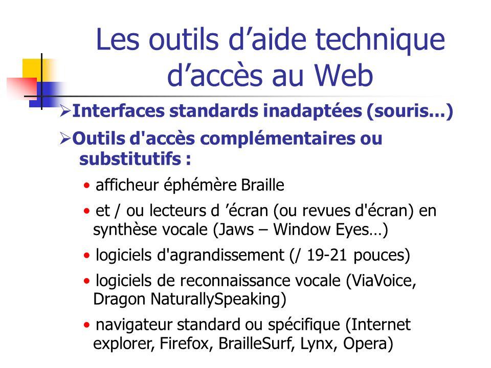 Les outils daide technique daccès au Web Source : http://www.accessibiliteweb.com/en%2Dsavoir%2Dplus/pershan.htmhttp://www.accessibiliteweb.com/en%2Dsavoir%2Dplus/pershan.htm Aveugles : perception auditive et tactile